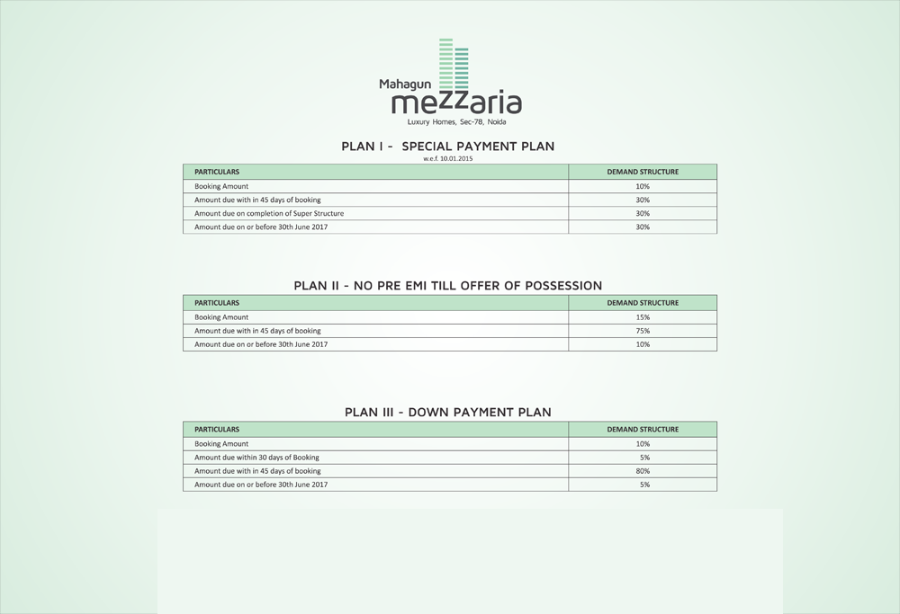 Mahagun Mezzaria Payment Plan
