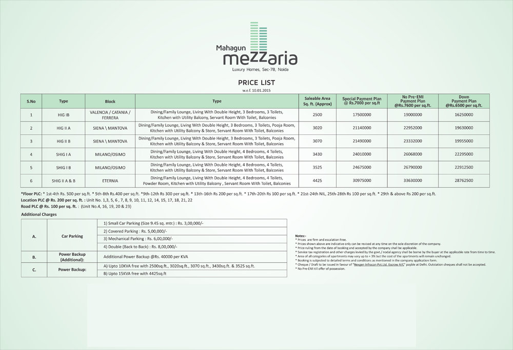 Mahagun Mezzaria Price List